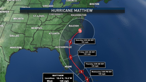 Hurricane Matthew storm path. It is heading north east and is going to go through east part of florida.